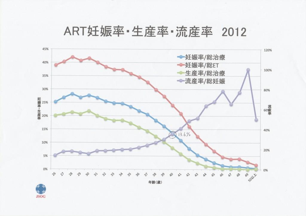 日本産婦人科学会